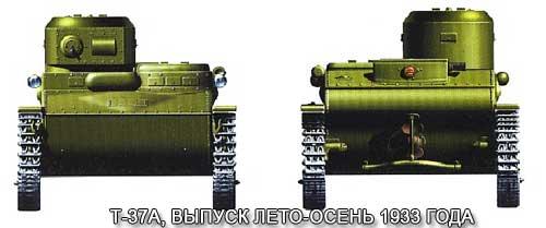 Плавающий танк